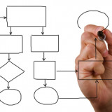 What Is Business Process Testing?